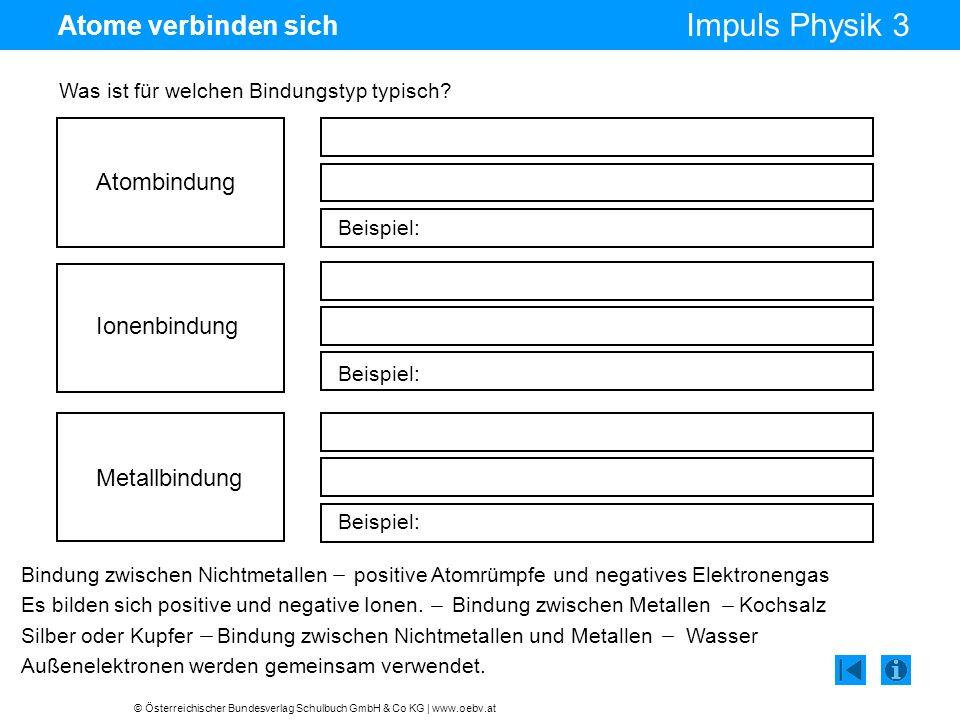 © Österreichischer Bundesverlag Schulbuch GmbH & Co KG | www.oebv.at Impuls Physik 3 Atome verbinden sich Was ist für welchen Bindungstyp typisch? Ato