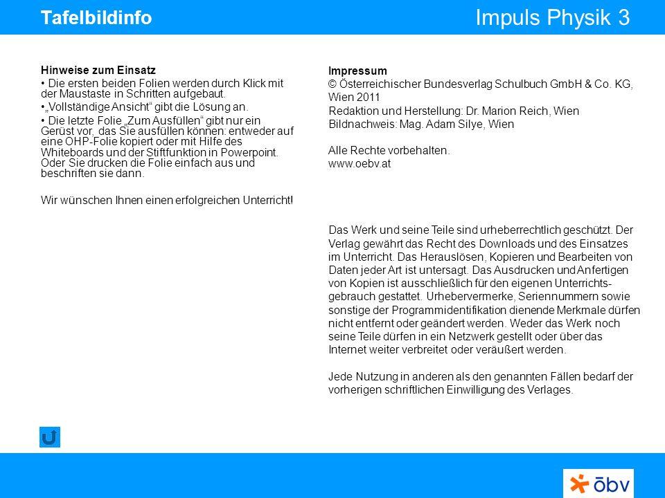 © Österreichischer Bundesverlag Schulbuch GmbH & Co KG | www.oebv.at Impuls Physik 3 Tafelbildinfo Impressum © Österreichischer Bundesverlag Schulbuch