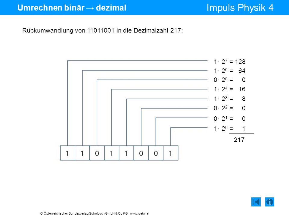 © Österreichischer Bundesverlag Schulbuch GmbH & Co KG | www.oebv.at Impuls Physik 4 Umrechnen binär dezimal Rückumwandlung von 11011001 in die Dezima