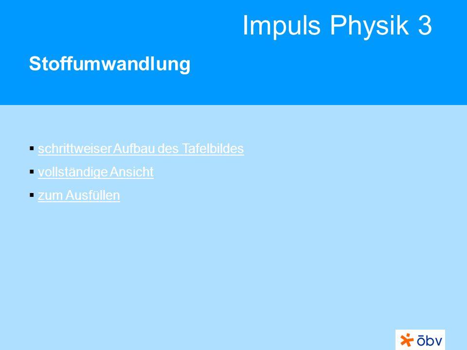 Impuls Physik 3 Stoffumwandlung schrittweiser Aufbau des Tafelbildes vollständige Ansicht zum Ausfüllen