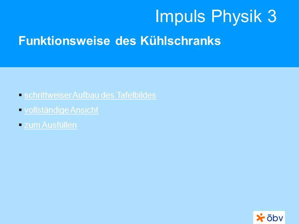 Impuls Physik 3 Funktionsweise des Kühlschranks schrittweiser Aufbau des Tafelbildes vollständige Ansicht zum Ausfüllen