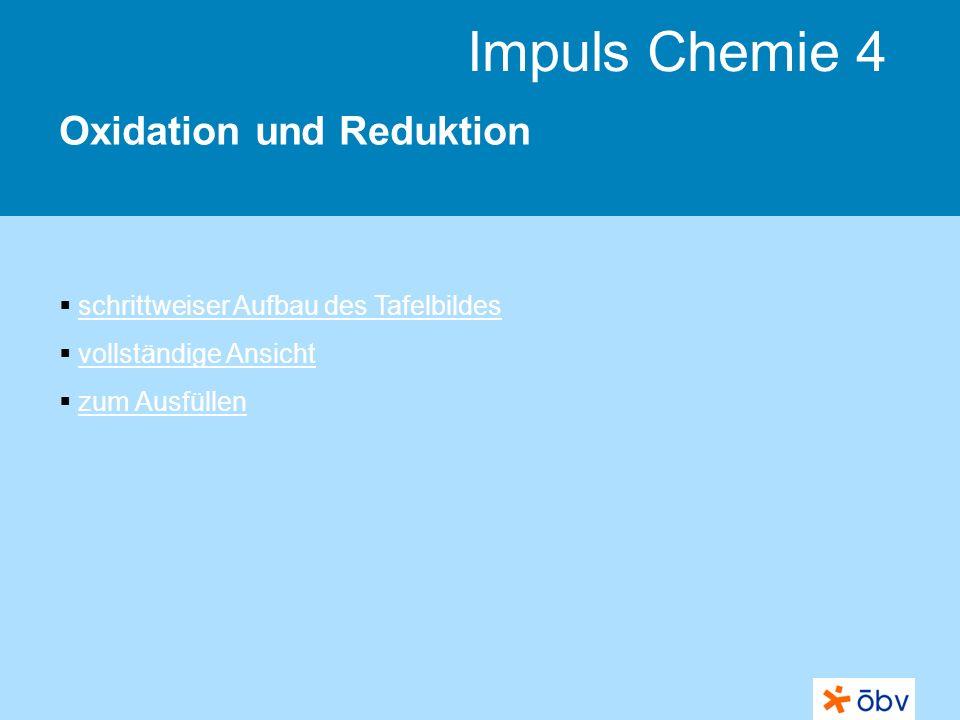 Impuls Chemie 4 Oxidation und Reduktion schrittweiser Aufbau des Tafelbildes vollständige Ansicht zum Ausfüllen