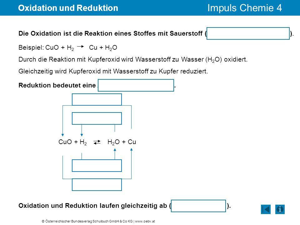 © Österreichischer Bundesverlag Schulbuch GmbH & Co KG | www.oebv.at Impuls Chemie 4 Oxidation und Reduktion Beispiel: CuO + H 2 Cu + H 2 O Durch die