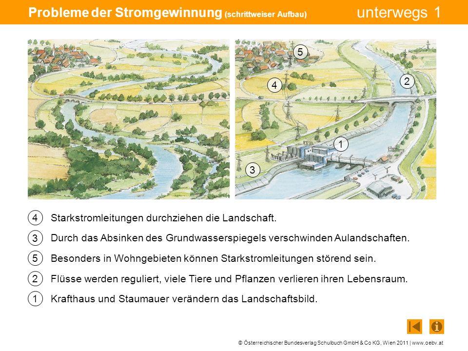 © Österreichischer Bundesverlag Schulbuch GmbH & Co KG, Wien 2011 | www.oebv.at unterwegs 1 Probleme der Stromgewinnung (zum Ausfüllen) 1 2 4 3 Starkstromleitungen durchziehen die Landschaft.