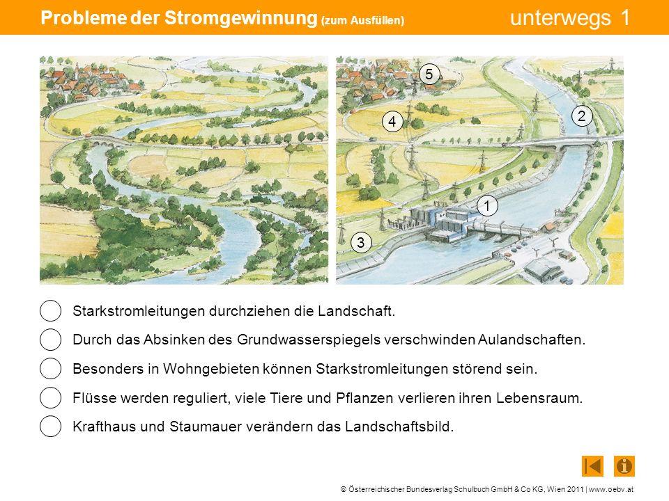 © Österreichischer Bundesverlag Schulbuch GmbH & Co KG, Wien 2011 | www.oebv.at unterwegs 1 Probleme der Stromgewinnung (Lösung) 1 2 4 3 Starkstromleitungen durchziehen die Landschaft.