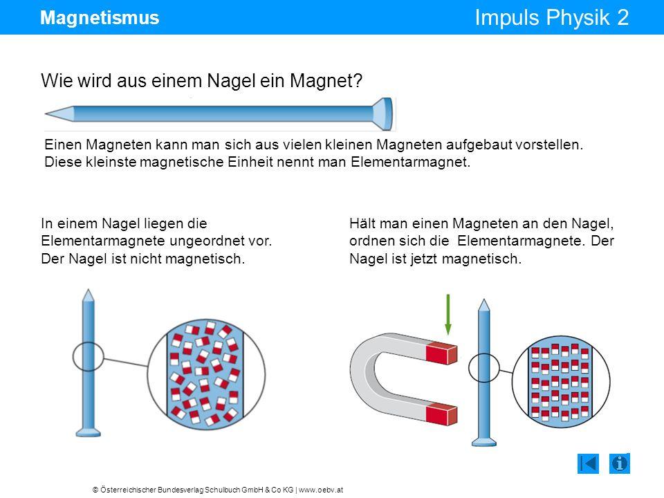 © Österreichischer Bundesverlag Schulbuch GmbH & Co KG | www.oebv.at Impuls Physik 2 Magnetismus In einem Nagel liegen die Elementarmagnete ungeordnet