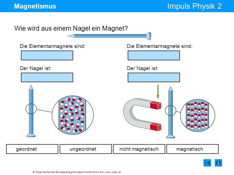 © Österreichischer Bundesverlag Schulbuch GmbH & Co KG | www.oebv.at Impuls Physik 2 Magnetismus Wie wird aus einem Nagel ein Magnet? Die Elementarmag