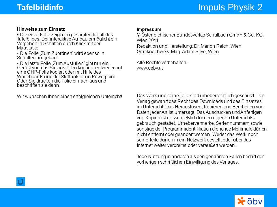 © Österreichischer Bundesverlag Schulbuch GmbH & Co KG | www.oebv.at Impuls Physik 2 Tafelbildinfo Hinweise zum Einsatz Die erste Folie zeigt den gesa