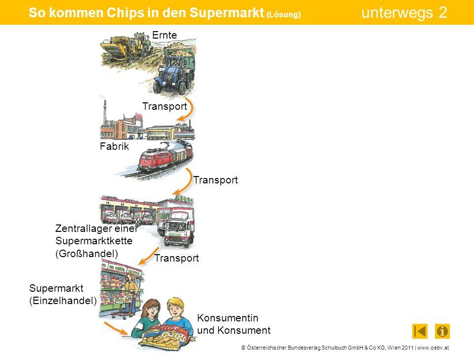 © Österreichischer Bundesverlag Schulbuch GmbH & Co KG, Wien 2011 | www.oebv.at unterwegs 2 So kommen Chips in den Supermarkt (Lösung) Ernte Transport