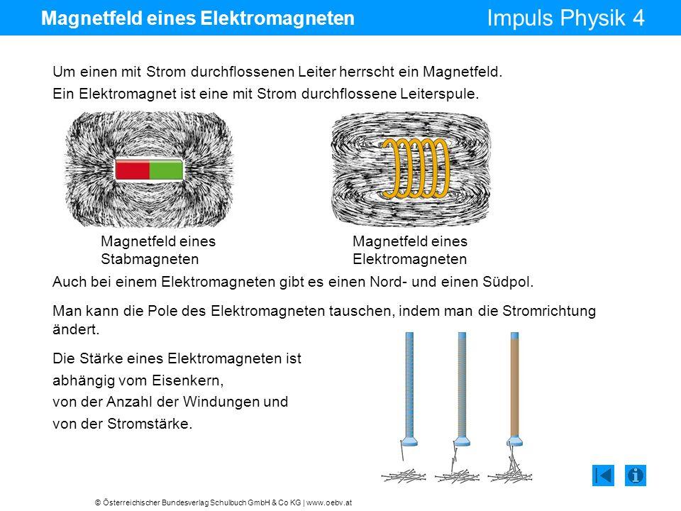 © Österreichischer Bundesverlag Schulbuch GmbH & Co KG | www.oebv.at Impuls Physik 4 Magnetfeld eines Elektromagneten Um einen mit Strom durchflossenen Leiter herrscht ein Magnetfeld.