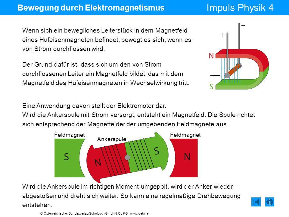 © Österreichischer Bundesverlag Schulbuch GmbH & Co KG | www.oebv.at Impuls Physik 4 Bewegung durch Elektromagnetismus Wenn sich ein bewegliches Leiterstück in dem Magnetfeld eines Hufeisenmagneten befindet, bewegt es sich, wenn es von Strom durchflossen wird.