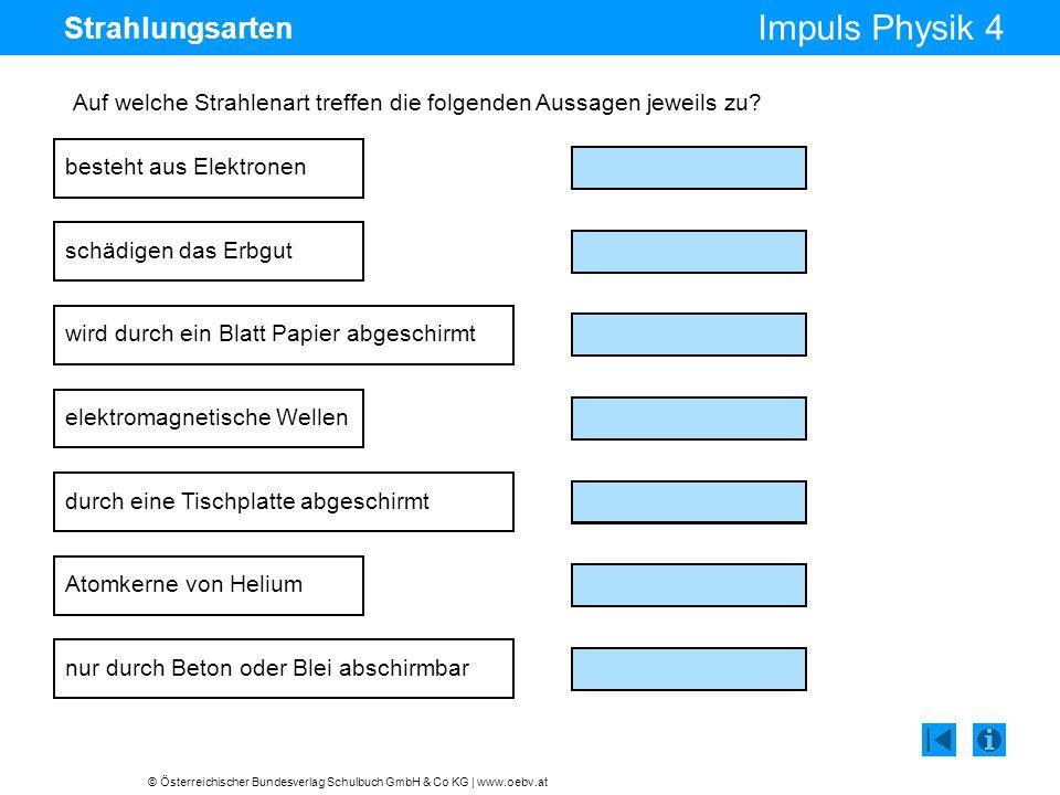 © Österreichischer Bundesverlag Schulbuch GmbH & Co KG | www.oebv.at Impuls Physik 4 Strahlungsarten α-Strahlung β-Strahlung γ-Strahlung Auf welche St