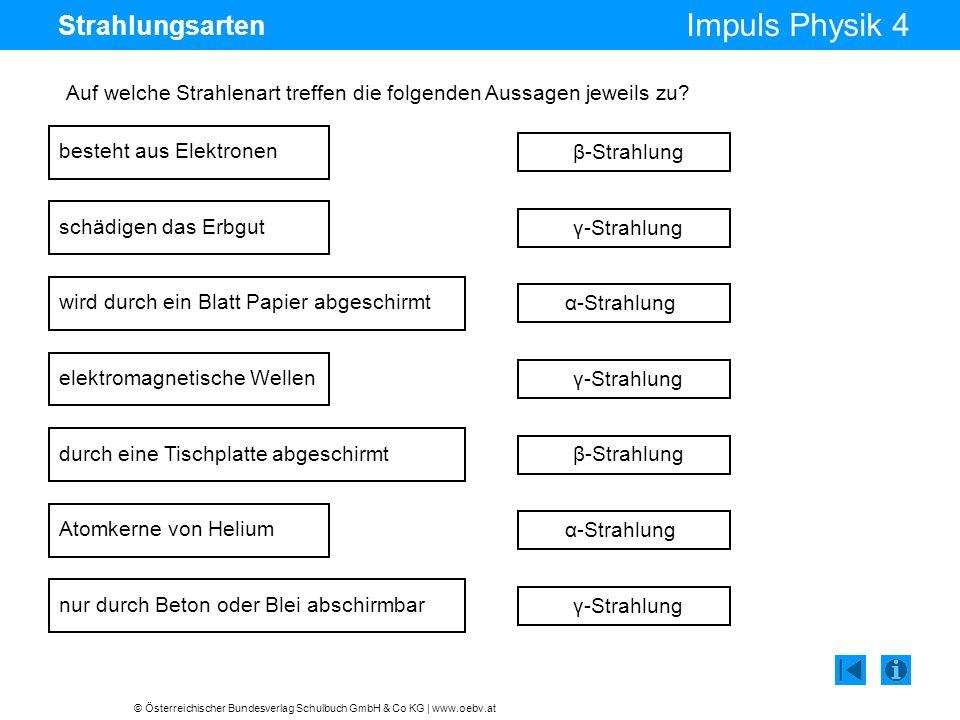 © Österreichischer Bundesverlag Schulbuch GmbH & Co KG | www.oebv.at Impuls Physik 4 Strahlungsarten Auf welche Strahlenart treffen die folgenden Auss