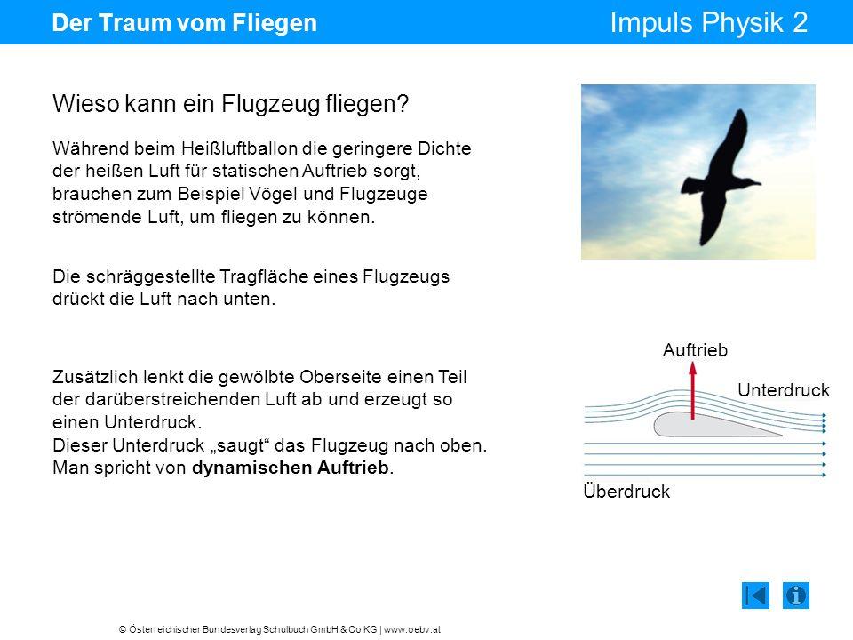 © Österreichischer Bundesverlag Schulbuch GmbH & Co KG | www.oebv.at Impuls Physik 2 Der Traum vom Fliegen Während beim Heißluftballon die geringere D