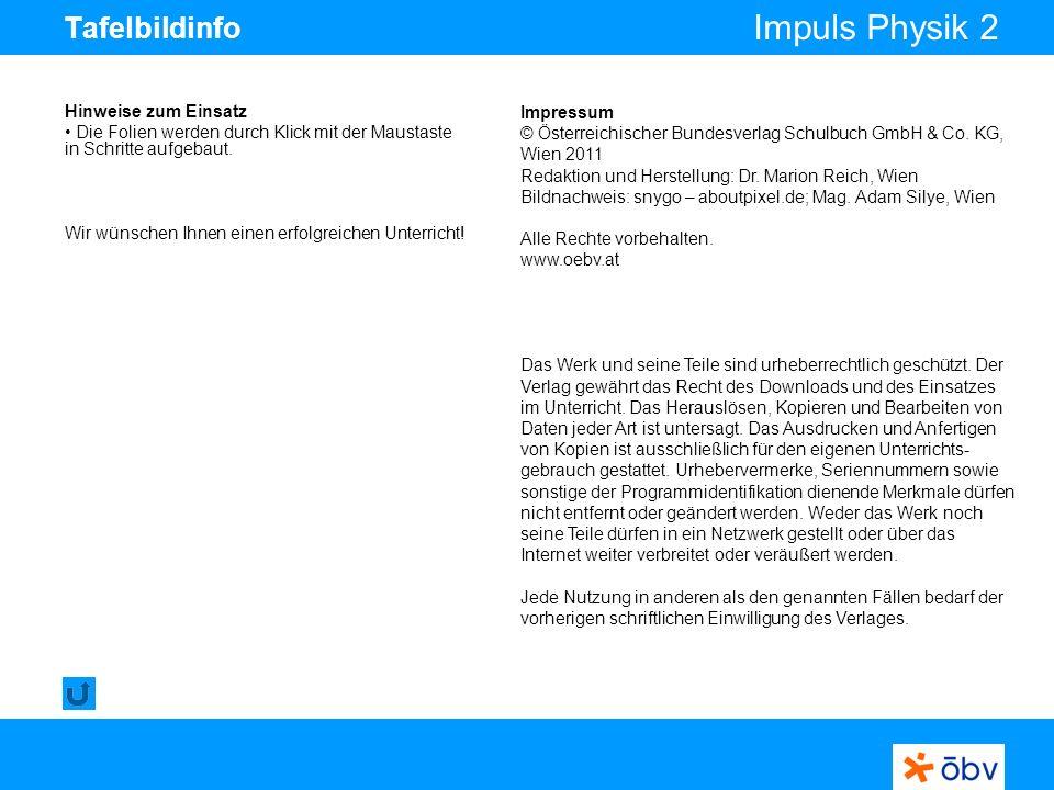 © Österreichischer Bundesverlag Schulbuch GmbH & Co KG | www.oebv.at Impuls Physik 2 Tafelbildinfo Hinweise zum Einsatz Die Folien werden durch Klick mit der Maustaste in Schritte aufgebaut.