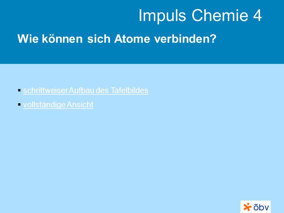 Impuls Chemie 4 Wie können sich Atome verbinden? schrittweiser Aufbau des Tafelbildes vollständige Ansicht