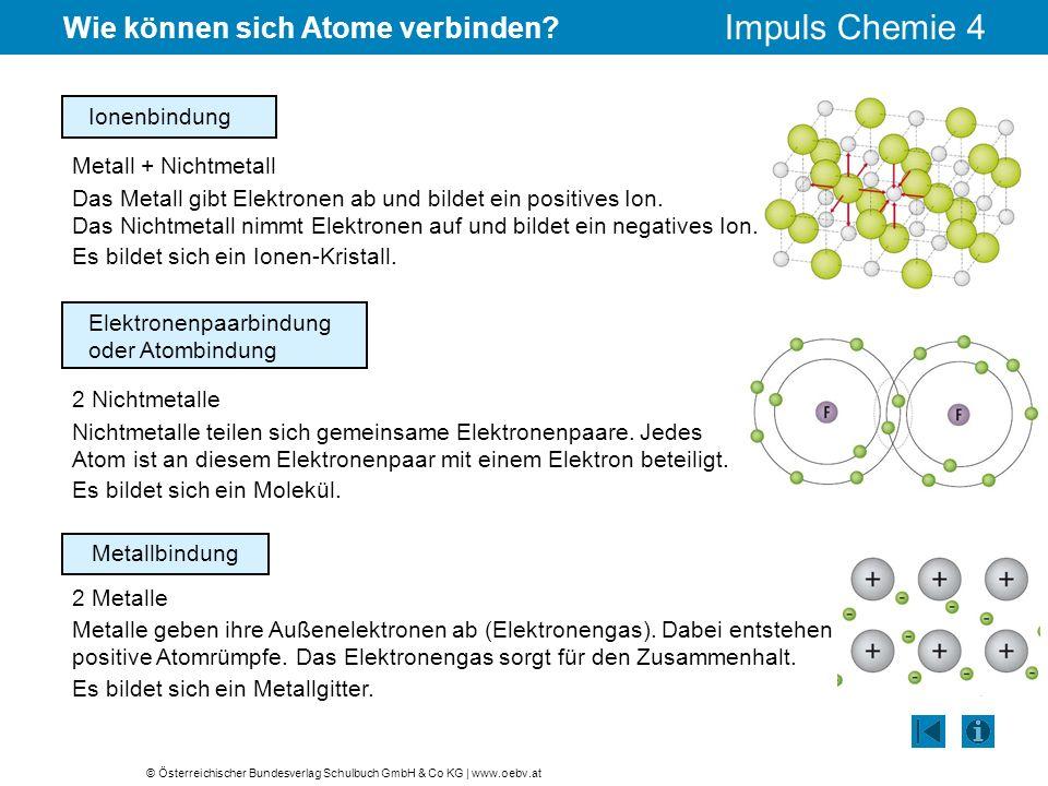 © Österreichischer Bundesverlag Schulbuch GmbH & Co KG | www.oebv.at Impuls Chemie 4 Wie können sich Atome verbinden? Metall + Nichtmetall Das Metall