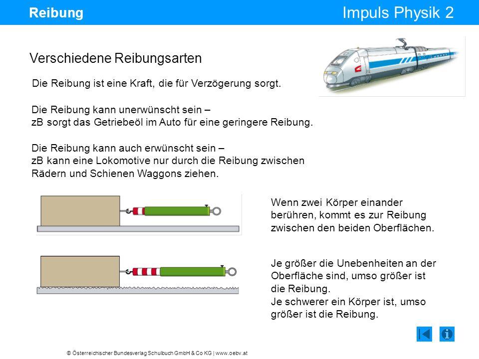© Österreichischer Bundesverlag Schulbuch GmbH & Co KG | www.oebv.at Impuls Physik 2 Reibung Verschiedene Reibungsarten Die Reibung ist eine Kraft, di