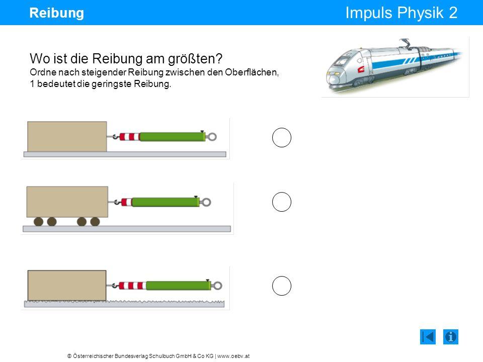 © Österreichischer Bundesverlag Schulbuch GmbH & Co KG | www.oebv.at Impuls Physik 2 Reibung Wo ist die Reibung am größten? Ordne nach steigender Reib