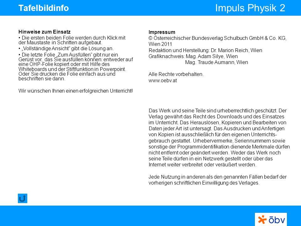 © Österreichischer Bundesverlag Schulbuch GmbH & Co KG | www.oebv.at Impuls Physik 2 Tafelbildinfo Hinweise zum Einsatz Die ersten beiden Folie werden