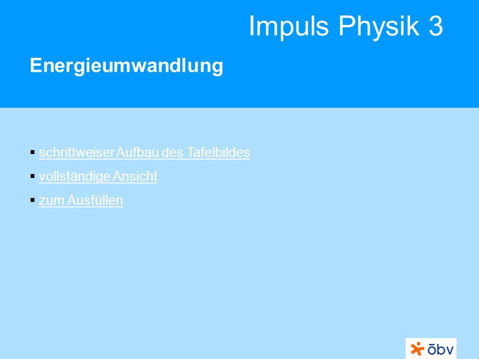 Impuls Physik 3 Energieumwandlung schrittweiser Aufbau des Tafelbildes vollständige Ansicht zum Ausfüllen
