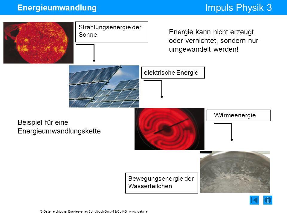 © Österreichischer Bundesverlag Schulbuch GmbH & Co KG   www.oebv.at Impuls Physik 3 Energieumwandlung Strahlungsenergie der Sonne elektrische Energie