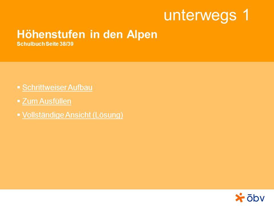 unterwegs 1 Höhenstufen in den Alpen Schulbuch Seite 38/39 Schrittweiser Aufbau Zum Ausfüllen Vollständige Ansicht (Lösung)
