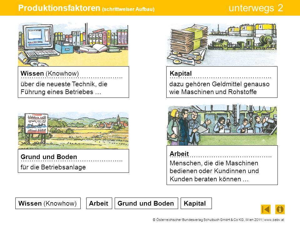 © Österreichischer Bundesverlag Schulbuch GmbH & Co KG, Wien 2011 | www.oebv.at unterwegs 2 Produktionsfaktoren (schrittweiser Aufbau) Wissen (Knowhow