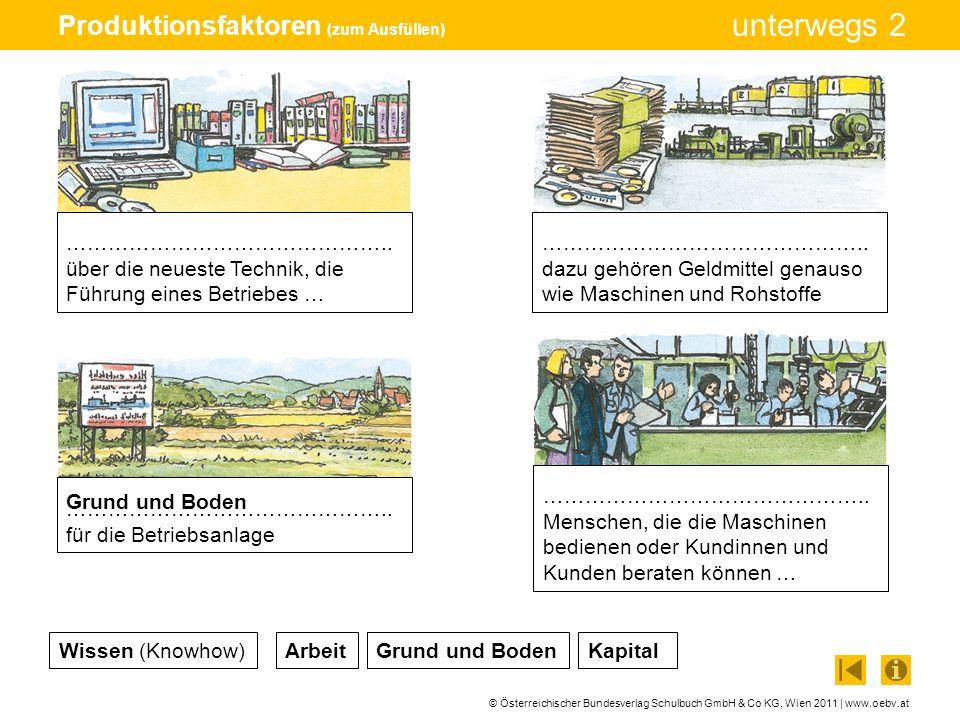 © Österreichischer Bundesverlag Schulbuch GmbH & Co KG, Wien 2011 | www.oebv.at unterwegs 2 Produktionsfaktoren (zum Ausfüllen) Wissen (Knowhow)Arbeit