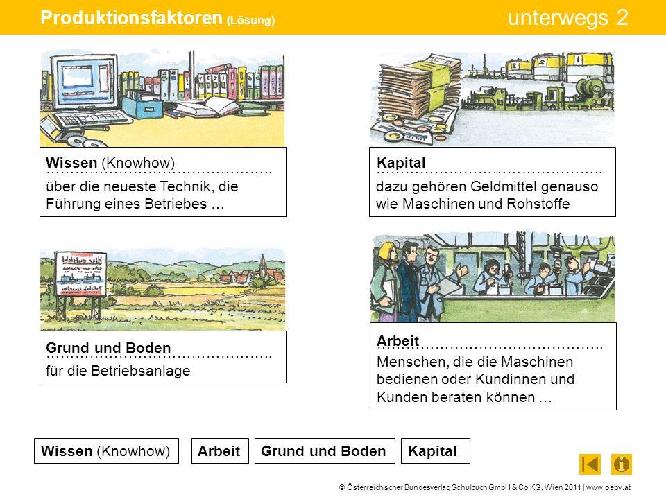 © Österreichischer Bundesverlag Schulbuch GmbH & Co KG, Wien 2011 | www.oebv.at unterwegs 2 Produktionsfaktoren (Lösung) Wissen (Knowhow)ArbeitKapital
