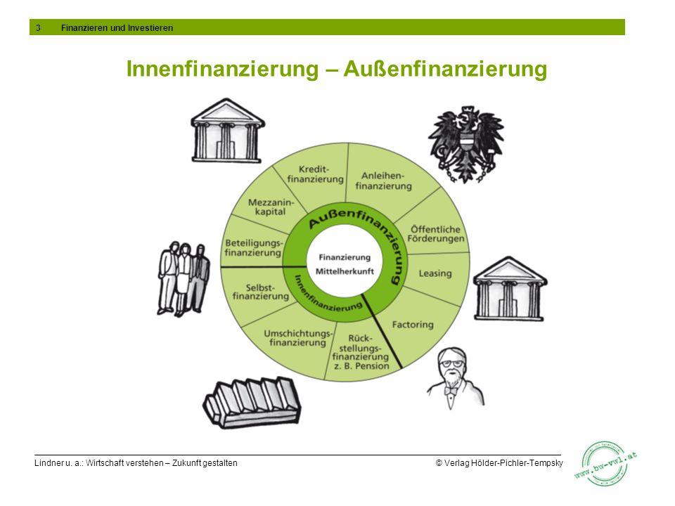 Lindner u. a.: Wirtschaft verstehen – Zukunft gestalten © Verlag Hölder-Pichler-Tempsky Innenfinanzierung – Außenfinanzierung 3Finanzieren und Investi