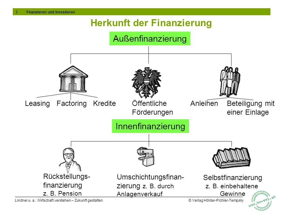 Lindner u. a.: Wirtschaft verstehen – Zukunft gestalten © Verlag Hölder-Pichler-Tempsky Herkunft der Finanzierung Außenfinanzierung AnleihenÖffentlich