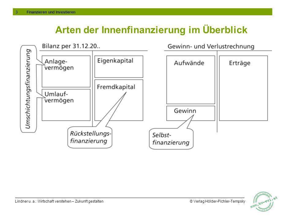 Lindner u. a.: Wirtschaft verstehen – Zukunft gestalten © Verlag Hölder-Pichler-Tempsky Arten der Innenfinanzierung im Überblick 3Finanzieren und Inve