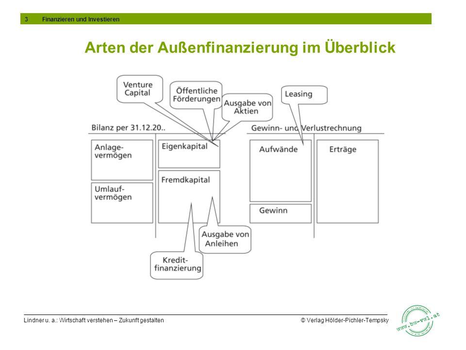 Lindner u. a.: Wirtschaft verstehen – Zukunft gestalten © Verlag Hölder-Pichler-Tempsky Arten der Außenfinanzierung im Überblick 3Finanzieren und Inve