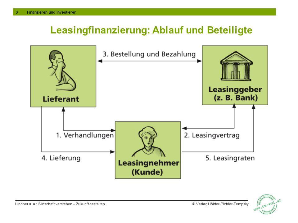 Lindner u. a.: Wirtschaft verstehen – Zukunft gestalten © Verlag Hölder-Pichler-Tempsky Leasingfinanzierung: Ablauf und Beteiligte 3Finanzieren und In