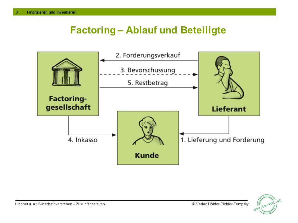 Lindner u. a.: Wirtschaft verstehen – Zukunft gestalten © Verlag Hölder-Pichler-Tempsky Factoring – Ablauf und Beteiligte 3Finanzieren und Investieren