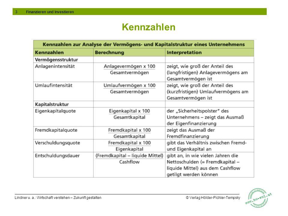 Lindner u. a.: Wirtschaft verstehen – Zukunft gestalten © Verlag Hölder-Pichler-Tempsky Kennzahlen 3Finanzieren und Investieren