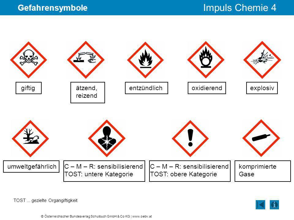 © Österreichischer Bundesverlag Schulbuch GmbH & Co KG | www.oebv.at Impuls Chemie 4 Gefahrensymbole giftigätzend, reizend entzündlichoxidierendexplos