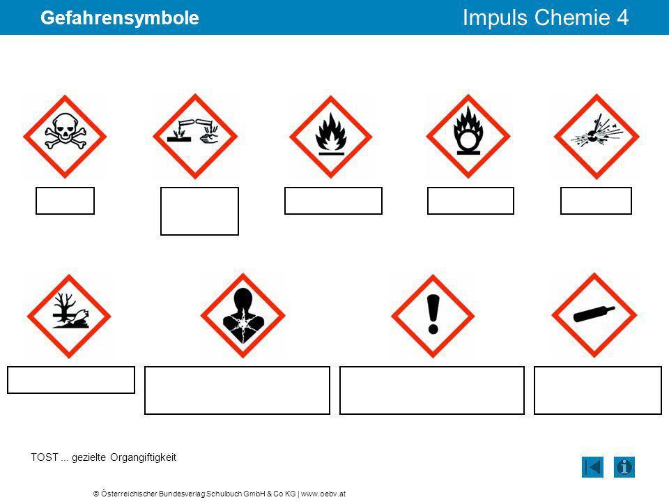 © Österreichischer Bundesverlag Schulbuch GmbH & Co KG | www.oebv.at Impuls Chemie 4 Gefahrensymbole TOST... gezielte Organgiftigkeit