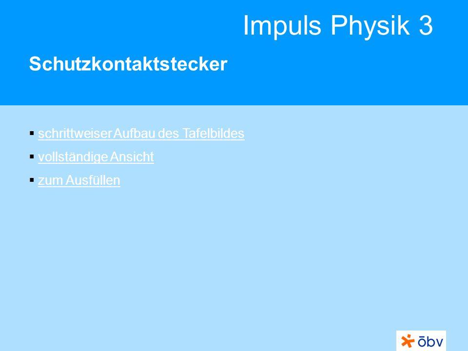 Impuls Physik 3 Schutzkontaktstecker schrittweiser Aufbau des Tafelbildes vollständige Ansicht zum Ausfüllen