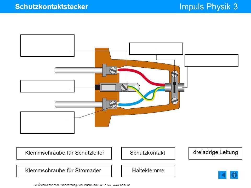 © Österreichischer Bundesverlag Schulbuch GmbH & Co KG | www.oebv.at Impuls Physik 3 Tafelbildinfo Impressum © Österreichischer Bundesverlag Schulbuch GmbH & Co.