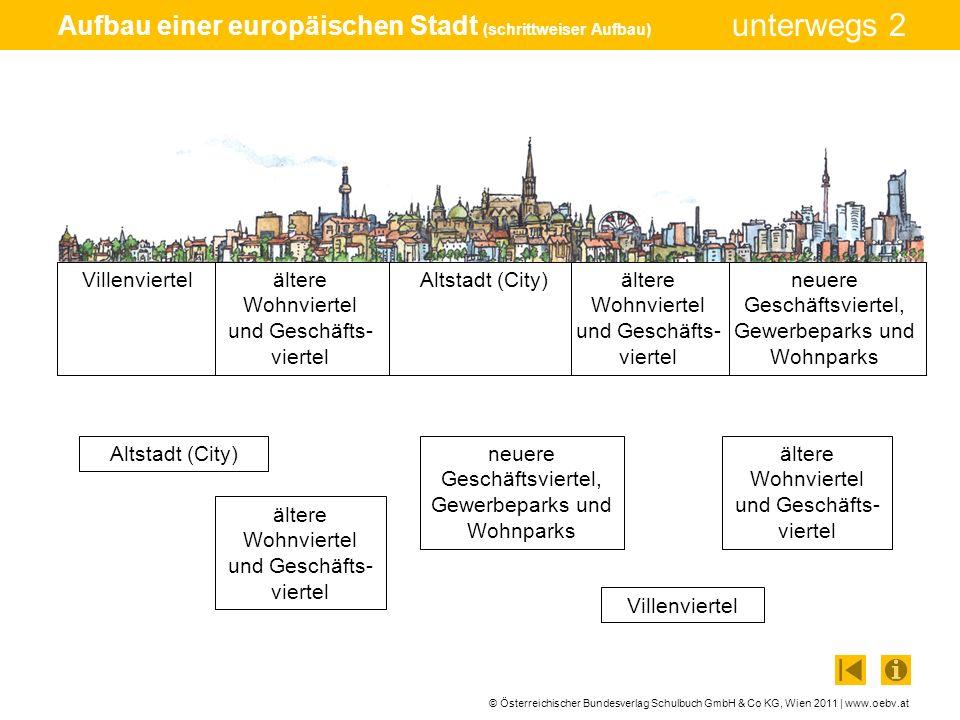 © Österreichischer Bundesverlag Schulbuch GmbH & Co KG, Wien 2011 | www.oebv.at unterwegs 2 Aufbau einer europäischen Stadt (schrittweiser Aufbau) Vil