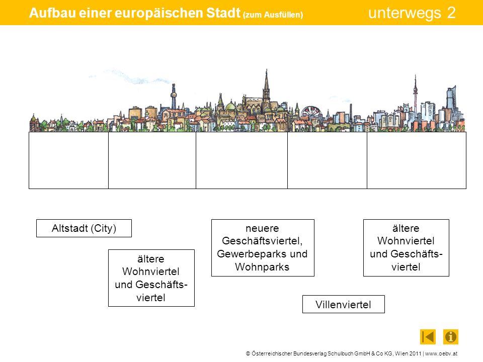 © Österreichischer Bundesverlag Schulbuch GmbH & Co KG, Wien 2011 | www.oebv.at unterwegs 2 Aufbau einer europäischen Stadt (zum Ausfüllen) Villenvier