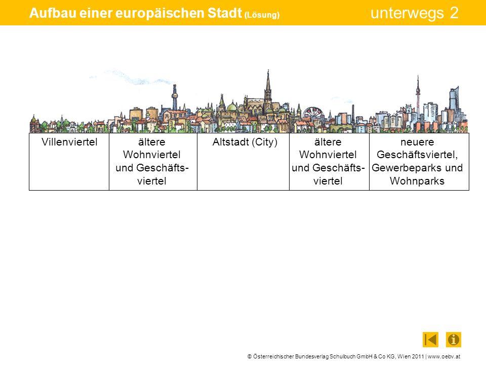 © Österreichischer Bundesverlag Schulbuch GmbH & Co KG, Wien 2011 | www.oebv.at unterwegs 2 Aufbau einer europäischen Stadt (Lösung) Villenviertelälte