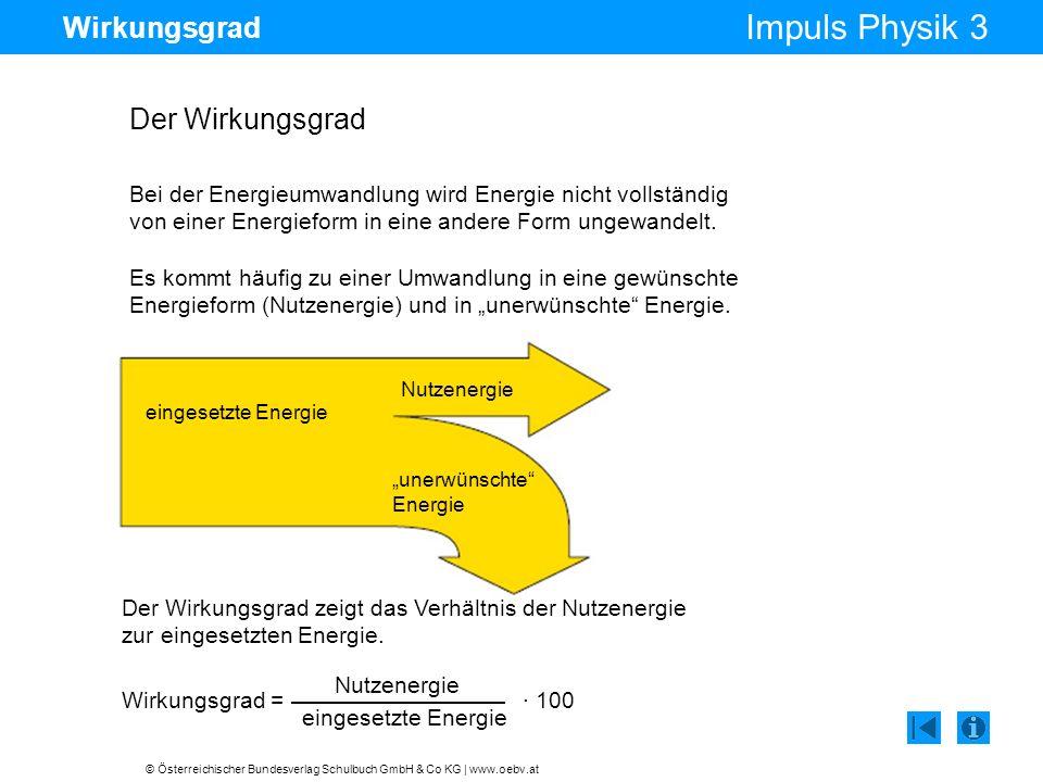 © Österreichischer Bundesverlag Schulbuch GmbH & Co KG   www.oebv.at Impuls Physik 3 Wirkungsgrad Ein Benzinmotor wandelt die im Treibstoff gespeicherte chemische Energie nur zu etwa 35 % in mechanische Energie um.