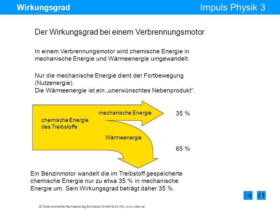 © Österreichischer Bundesverlag Schulbuch GmbH & Co KG | www.oebv.at Impuls Physik 3 Wirkungsgrad Ein Benzinmotor wandelt die im Treibstoff gespeicher