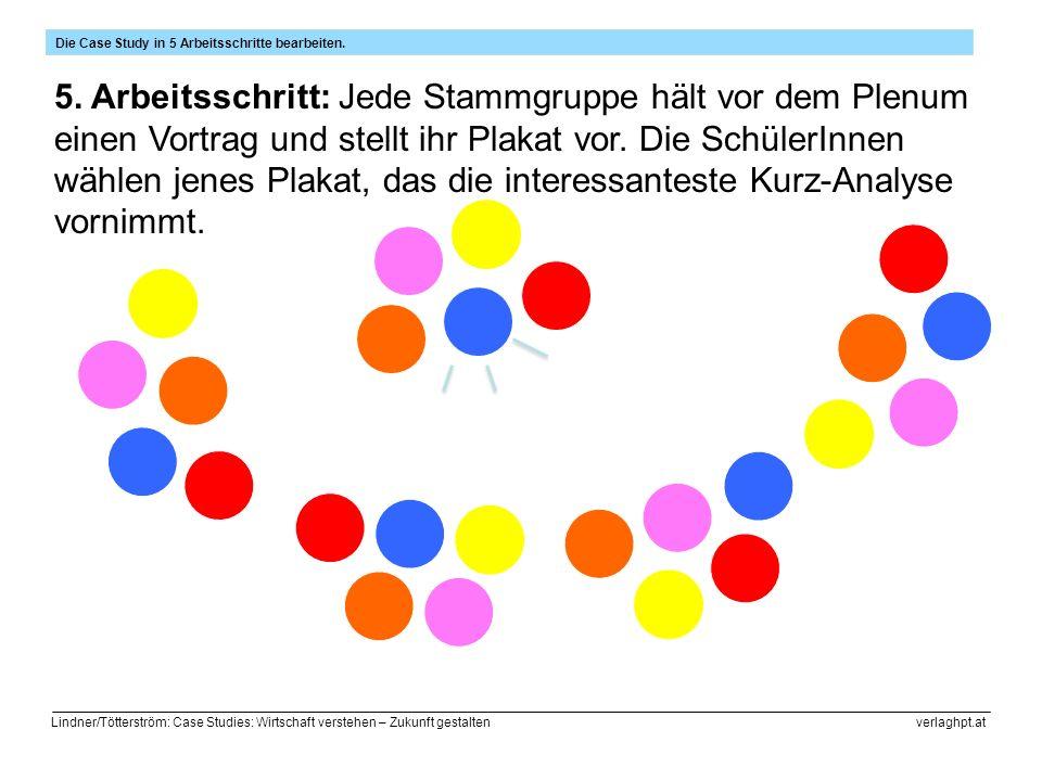 Lindner/Tötterström: Case Studies: Wirtschaft verstehen – Zukunft gestalten verlaghpt.at Stammgruppen Baustein 1 Baustein 2 Baustein 3 Baustein 4 Baustein 5 Expertengruppen Teil-Themenwahl 1.