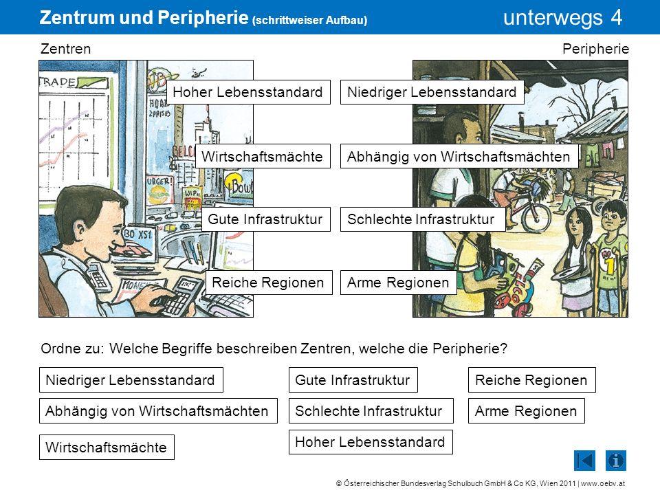 © Österreichischer Bundesverlag Schulbuch GmbH & Co KG, Wien 2011 | www.oebv.at unterwegs 4 Zentrum und Peripherie (zum Ausfüllen) Ordne zu: Welche Begriffe beschreiben Zentren, welche die Peripherie.