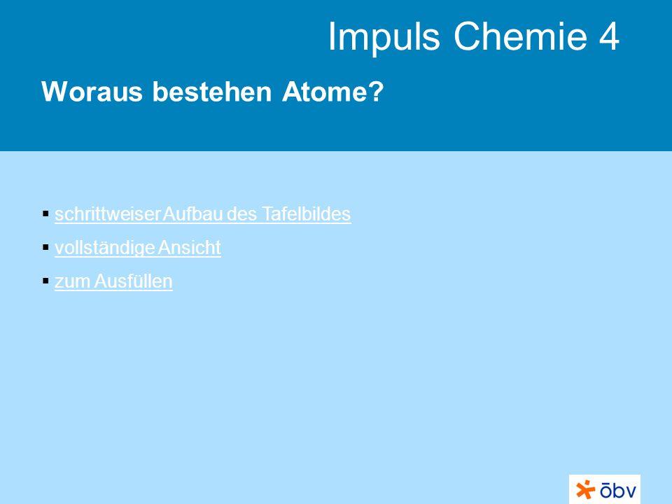 Impuls Chemie 4 Woraus bestehen Atome? schrittweiser Aufbau des Tafelbildes vollständige Ansicht zum Ausfüllen
