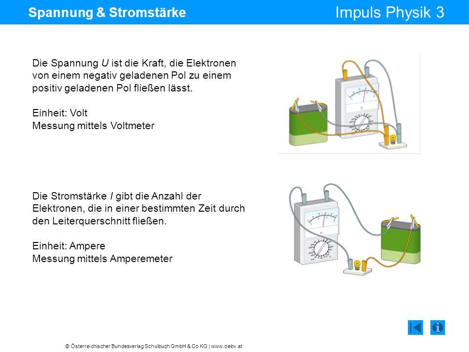 © Österreichischer Bundesverlag Schulbuch GmbH & Co KG | www.oebv.at Impuls Physik 3 Spannung & Stromstärke Die Spannung U ist die Kraft, die Elektronen von einem negativ geladenen Pol zu einem positiv geladenen Pol fließen lässt.